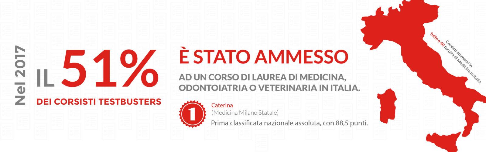 statistiche_corsisti_medicina_2017