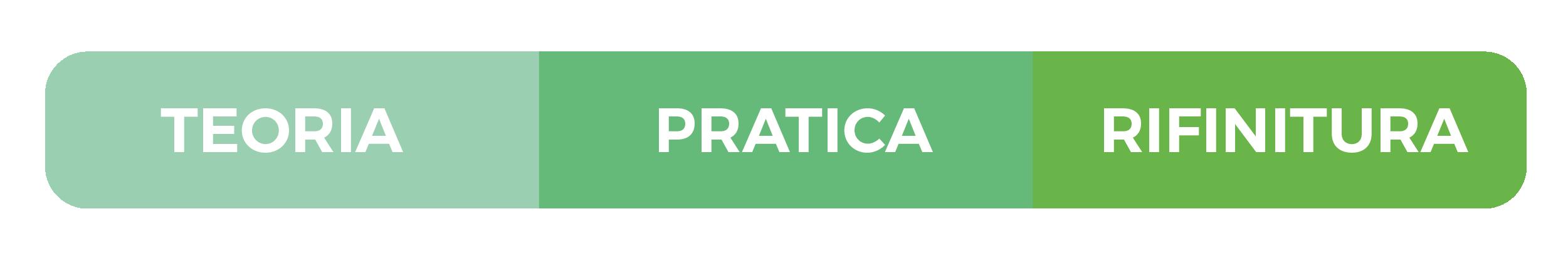 corso_professioni_sanitarie_moduli