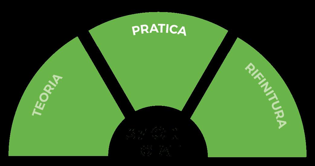corso_professioni_sanitarie_modulo_pratica