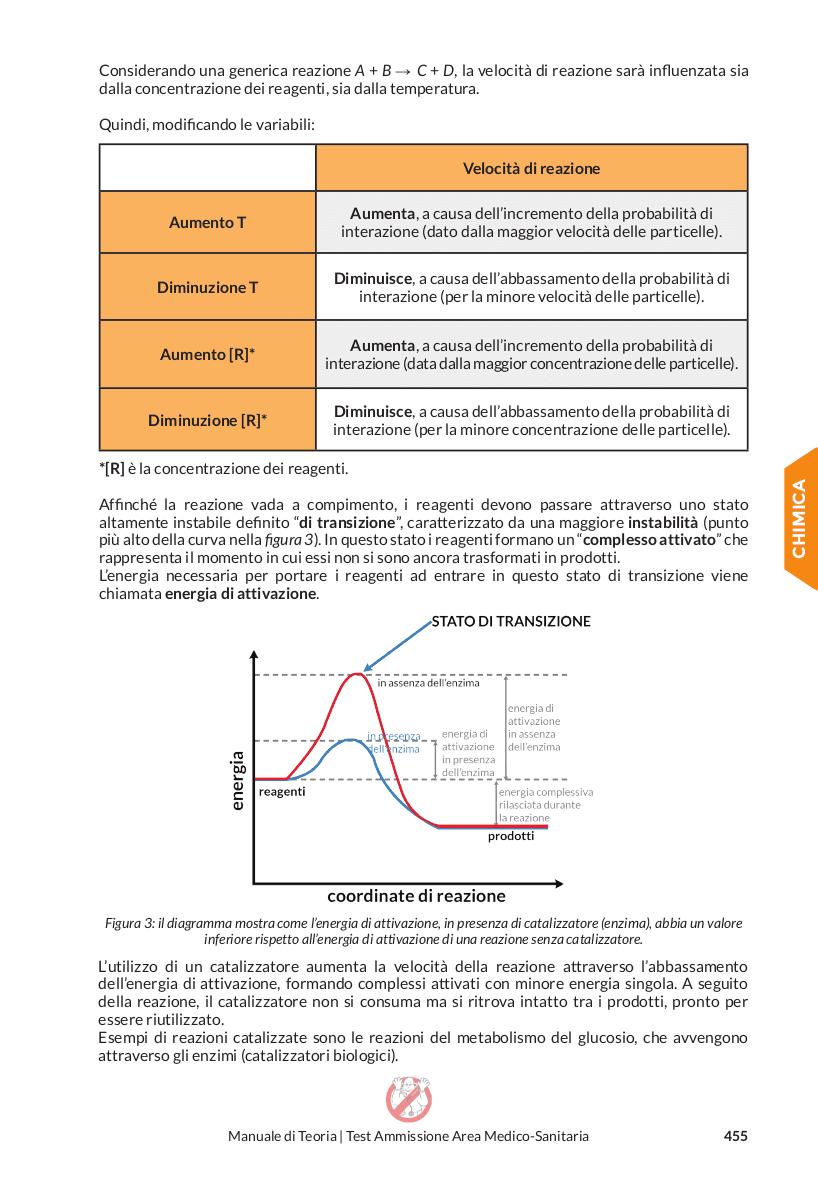 Chimica - velocità di reazione 2